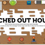 Teched Out House Infographic