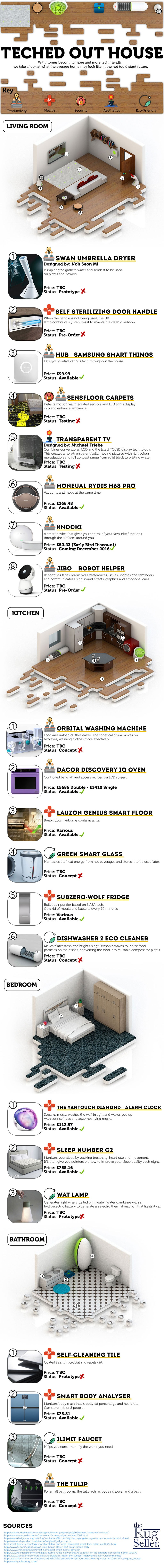 tech-friendly-home